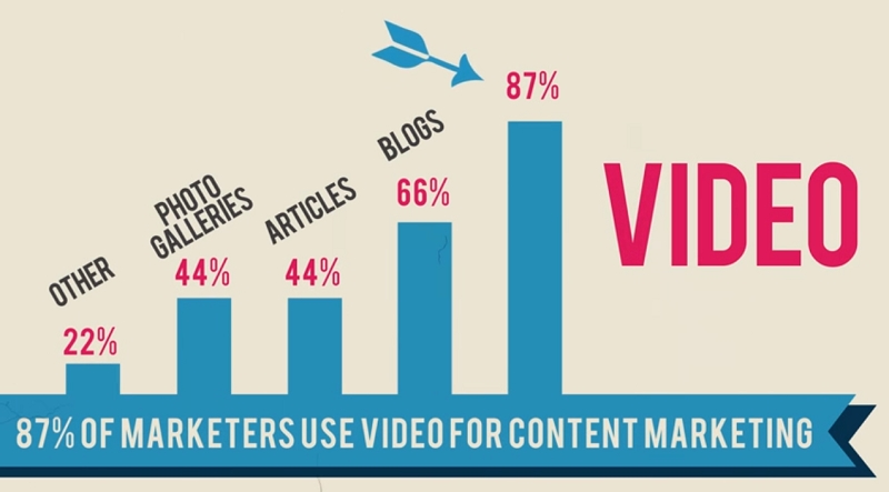 The Power of Video Marketing for Boat Dealers